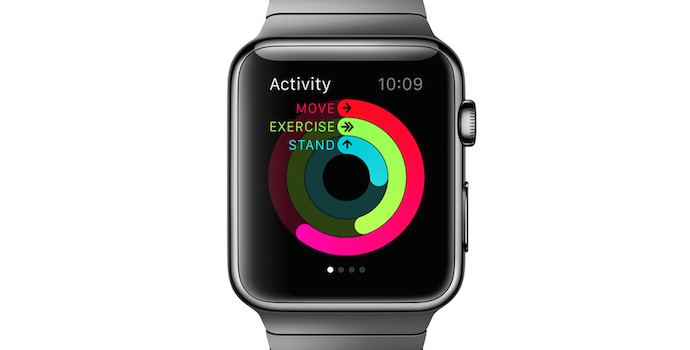 Apple Watch Act