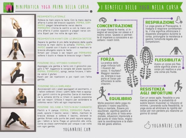 Yoga_pratica e benefici