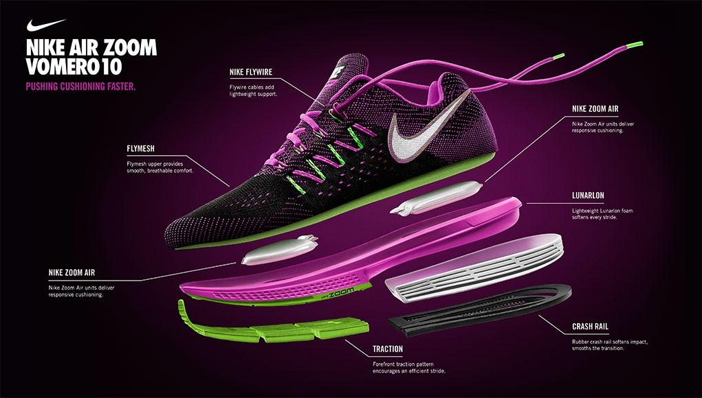 Nike Adatte Per Per Camminare Camminare Scarpe Camminare Adatte Scarpe Nike Scarpe Per Adatte w7Eq5S0x