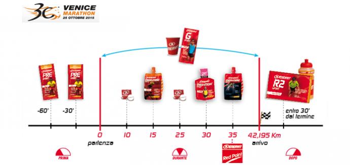 maratona-strategia-2015-151008160541
