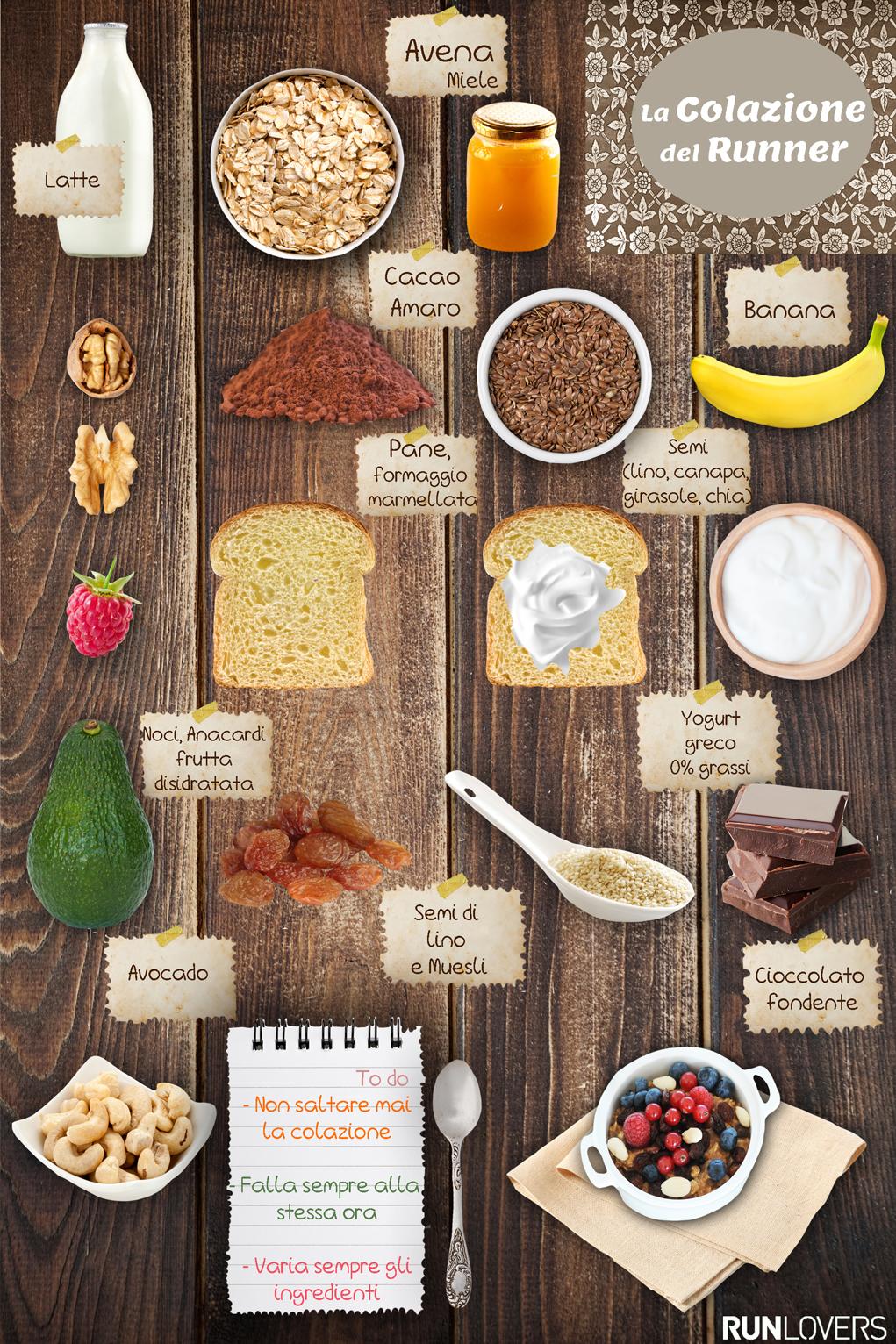 Amato Gli ingredienti per la colazione del Runner? Eccoli! | RunLovers FI96