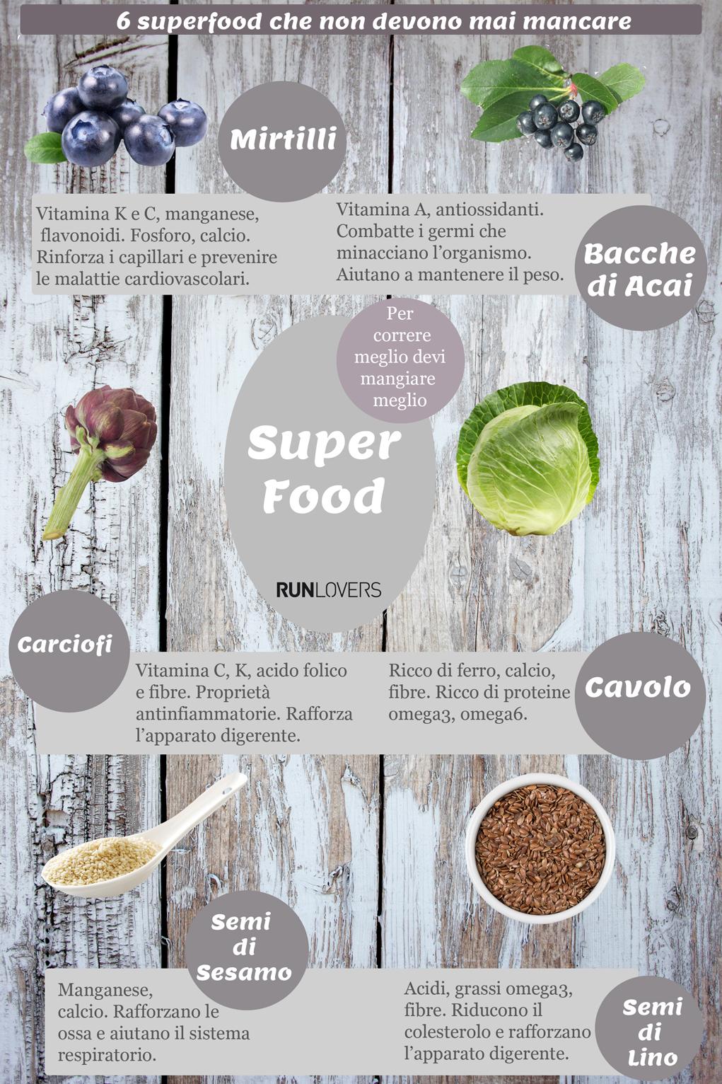superfoods2
